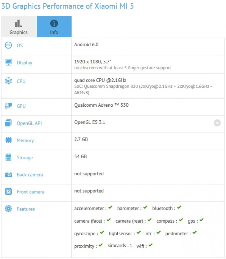 Xiaomi Mi5 GFXBench display