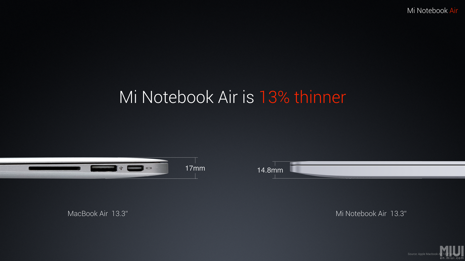 xiaomi mi notebook air apple