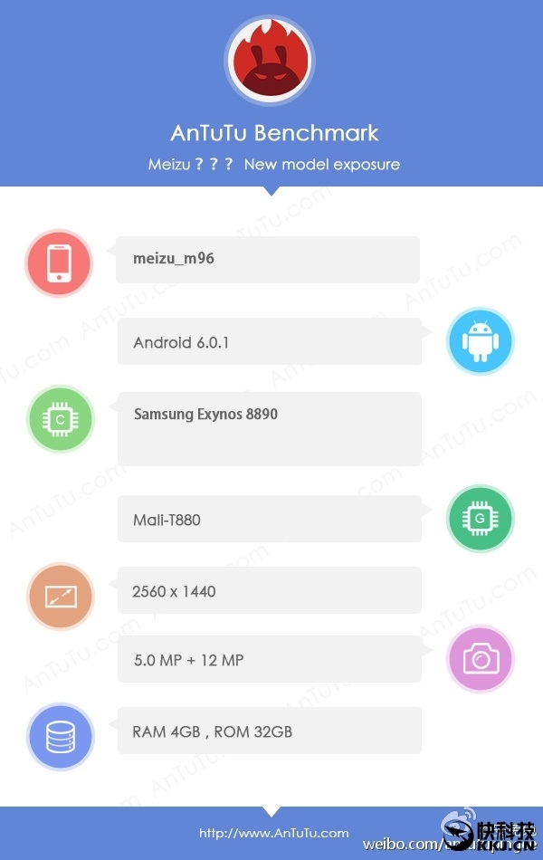 antutu meizu sample
