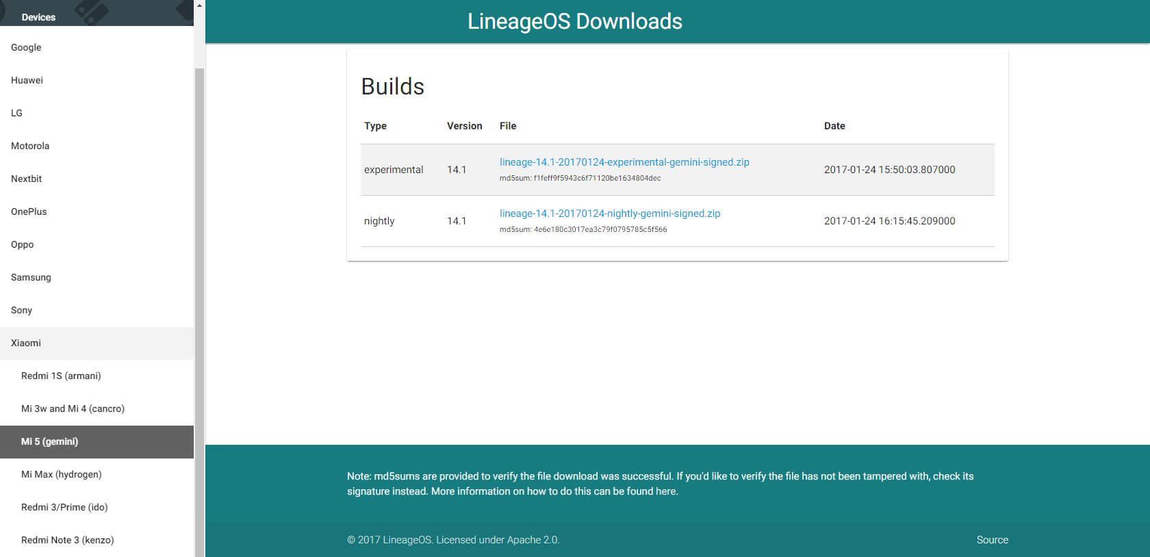 LineageOS disponibile per Mi5, Redmi Note 3 Pro e tanti altri Xiaomi! download